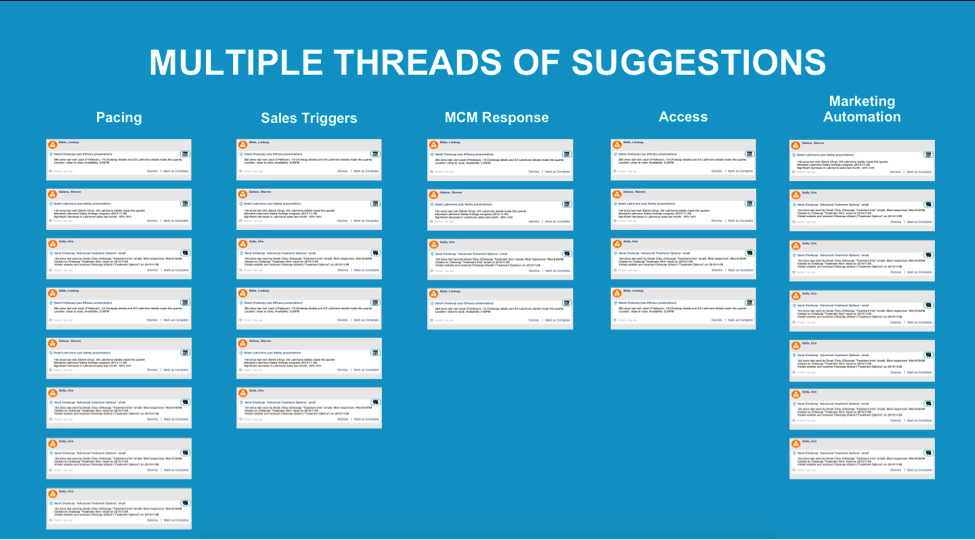 aktana-multiple-threads-of-suggestions-infogrpahic