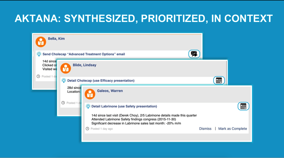 aktana-synthesized-proritized-in context-infographic