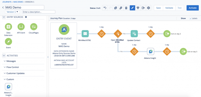 V14 Introduces Seamless Integration with Salesforce Marketing Cloud